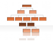 Hierarchy Diagrams 2.6.204