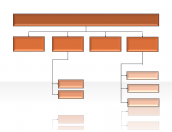 Hierarchy Diagrams 2.6.211