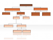Hierarchy Diagrams 2.6.214