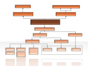 Hierarchy Diagrams 2.6.221