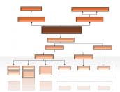 Hierarchy Diagrams 2.6.221