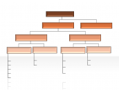Hierarchy Diagrams 2.6.222