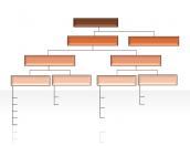 Hierarchy Diagrams 2.6.222