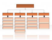 Hierarchy Diagrams 2.6.228