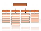 Hierarchy Diagrams 2.6.228