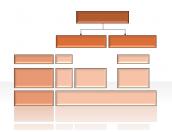 Hierarchy Diagrams 2.6.231