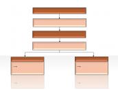 Hierarchy Diagrams 2.6.234