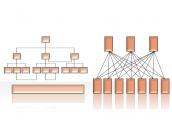 Hierarchy Diagrams 2.6.236