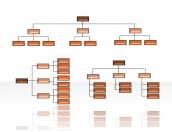 Hierarchy Diagrams 2.6.247