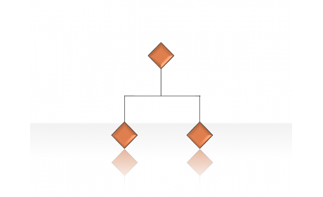 Hierarchy Diagrams 2.6.25