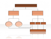 Hierarchy Diagrams 2.6.251