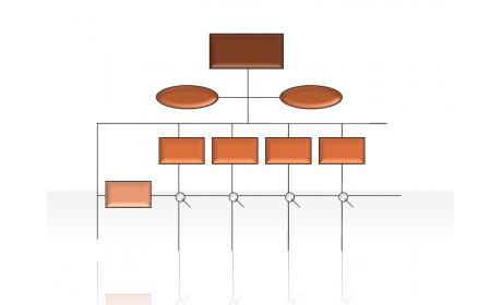Hierarchy Diagrams 2.6.255