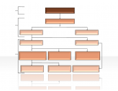 Hierarchy Diagrams 2.6.262