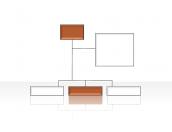 Hierarchy Diagrams 2.6.267
