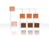 Hierarchy Diagrams 2.6.268