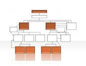 Hierarchy Diagrams 2.6.269