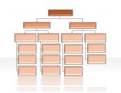 Hierarchy Diagrams 2.6.273