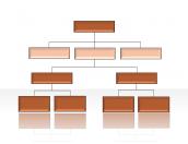 Hierarchy Diagrams 2.6.274