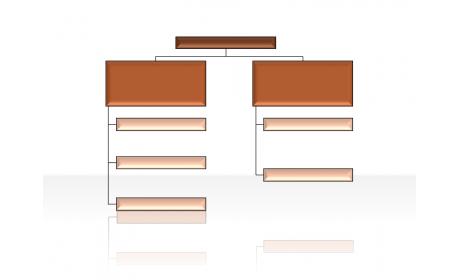Hierarchy Diagrams 2.6.280