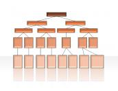 Hierarchy Diagrams 2.6.283