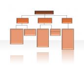 Hierarchy Diagrams 2.6.284