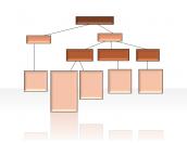 Hierarchy Diagrams 2.6.285