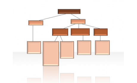 Hierarchy Diagrams 2.6.285