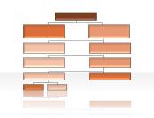 Hierarchy Diagrams 2.6.286