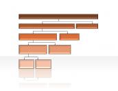 Hierarchy Diagrams 2.6.288