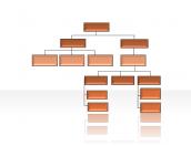 Hierarchy Diagrams 2.6.289