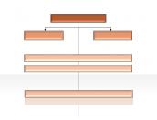 Hierarchy Diagrams 2.6.292