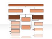 Hierarchy Diagrams 2.6.293