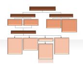 Hierarchy Diagrams 2.6.294