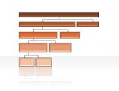 Hierarchy Diagrams 2.6.296