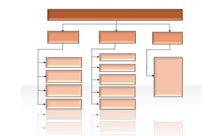 Hierarchy Diagrams 2.6.307