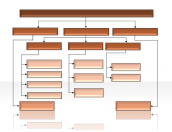 Hierarchy Diagrams 2.6.309