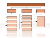 Hierarchy Diagrams 2.6.310