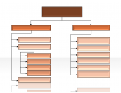 Hierarchy Diagrams 2.6.312