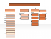 Hierarchy Diagrams 2.6.314