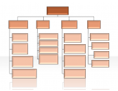 Hierarchy Diagrams 2.6.321