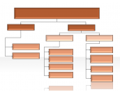 Hierarchy Diagrams 2.6.322