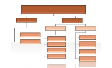 Hierarchy Diagrams 2.6.322