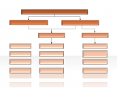 Hierarchy Diagrams 2.6.323