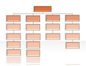 Hierarchy Diagrams 2.6.324