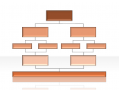 Hierarchy Diagrams 2.6.327