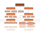 Hierarchy Diagrams 2.6.328