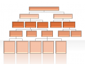 Hierarchy Diagrams 2.6.329