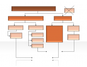 Hierarchy Diagrams 2.6.338