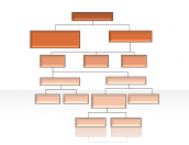 Hierarchy Diagrams 2.6.340