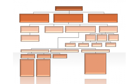 Hierarchy Diagrams 2.6.342